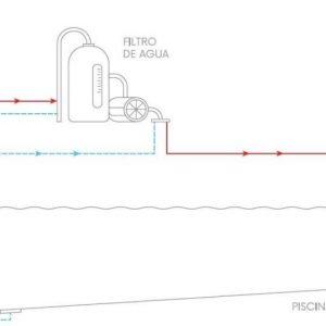 Esquema Sistema Calefacción Bomba de Calor